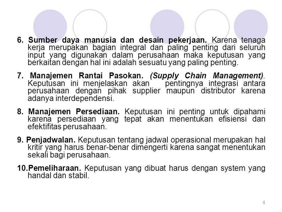 6. Sumber daya manusia dan desain pekerjaan