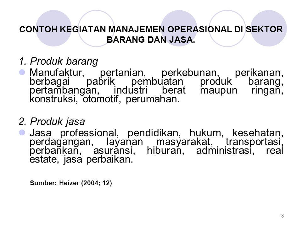 CONTOH KEGIATAN MANAJEMEN OPERASIONAL DI SEKTOR BARANG DAN JASA.
