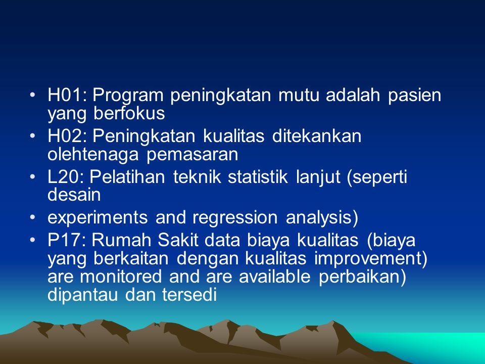 H01: Program peningkatan mutu adalah pasien yang berfokus