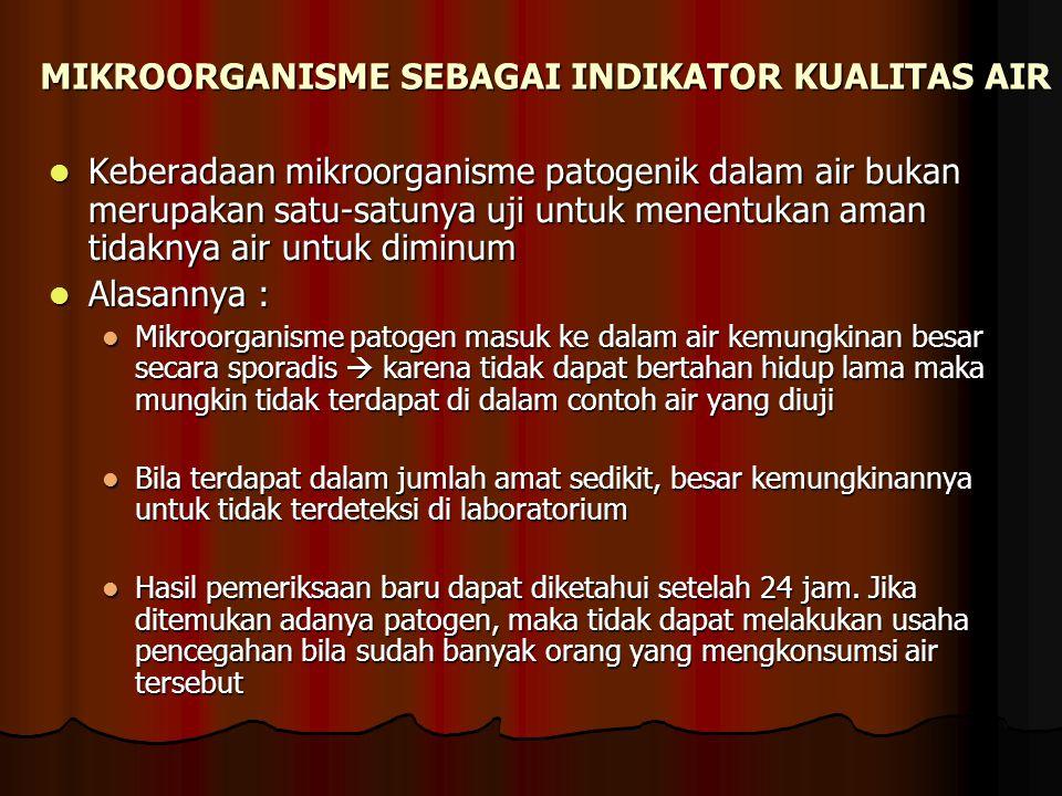 MIKROORGANISME SEBAGAI INDIKATOR KUALITAS AIR