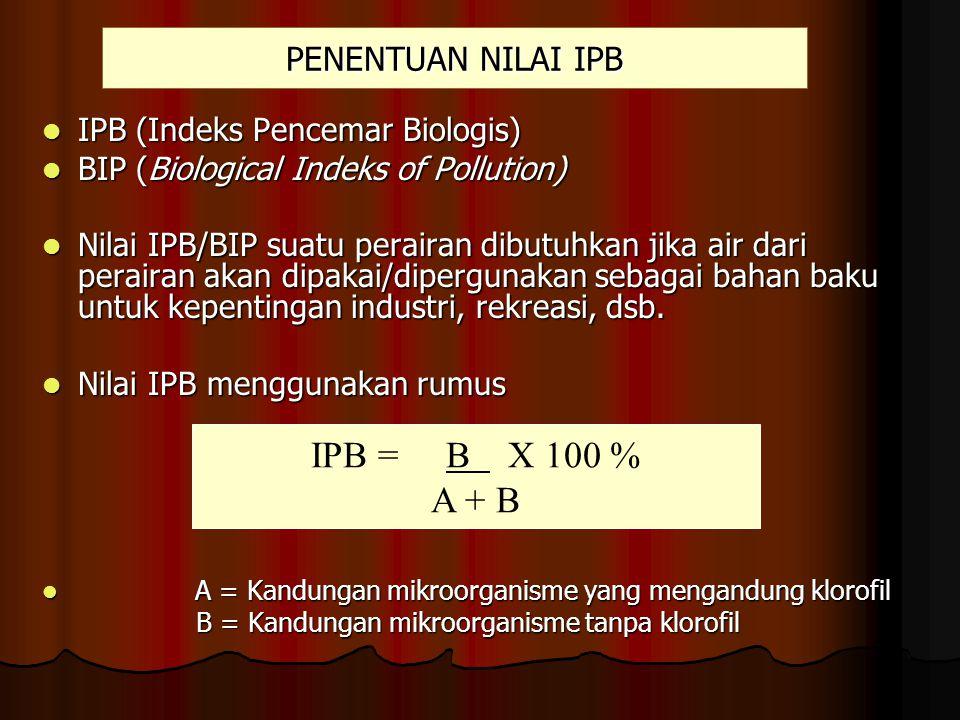 IPB = B X 100 % A + B PENENTUAN NILAI IPB