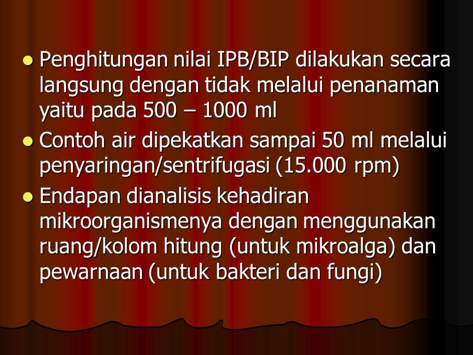 Penghitungan nilai IPB/BIP dilakukan secara langsung dengan tidak melalui penanaman yaitu pada 500 – 1000 ml