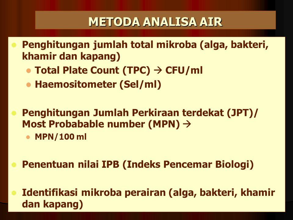 METODA ANALISA AIR Penghitungan jumlah total mikroba (alga, bakteri, khamir dan kapang) Total Plate Count (TPC)  CFU/ml.