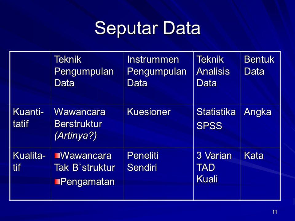 Seputar Data Teknik Pengumpulan Data Instrummen Pengumpulan Data