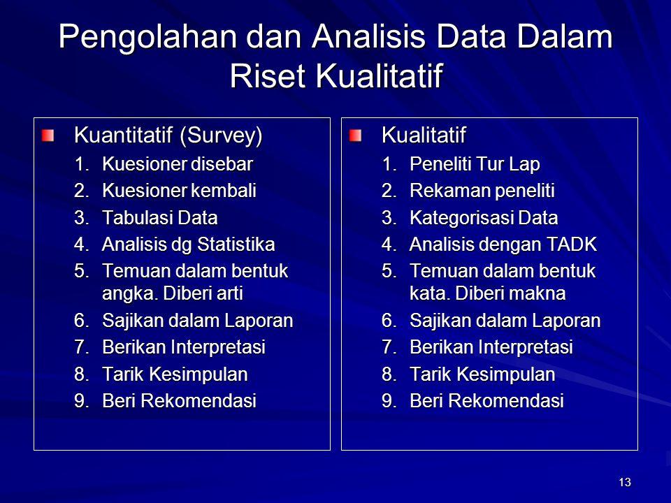 Pengolahan dan Analisis Data Dalam Riset Kualitatif