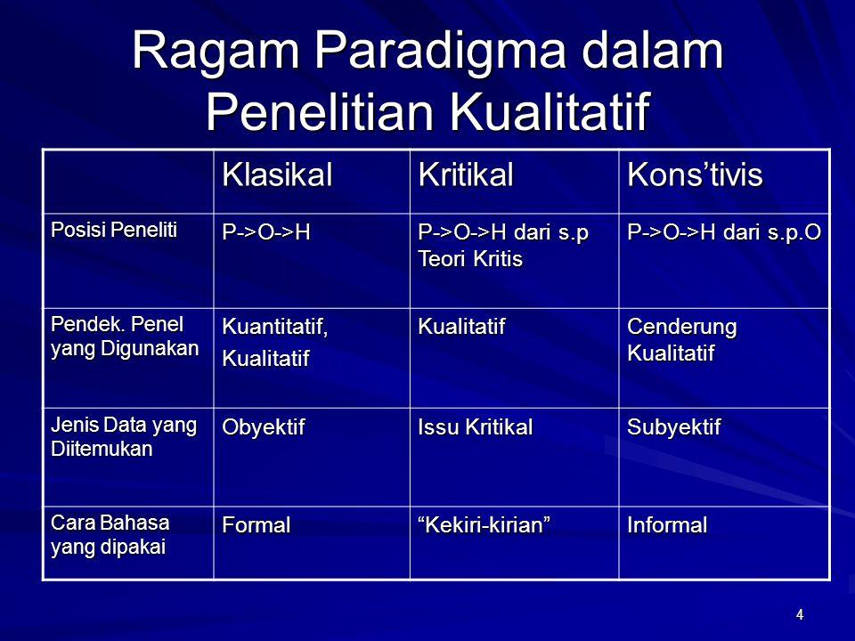 Ragam Paradigma dalam Penelitian Kualitatif
