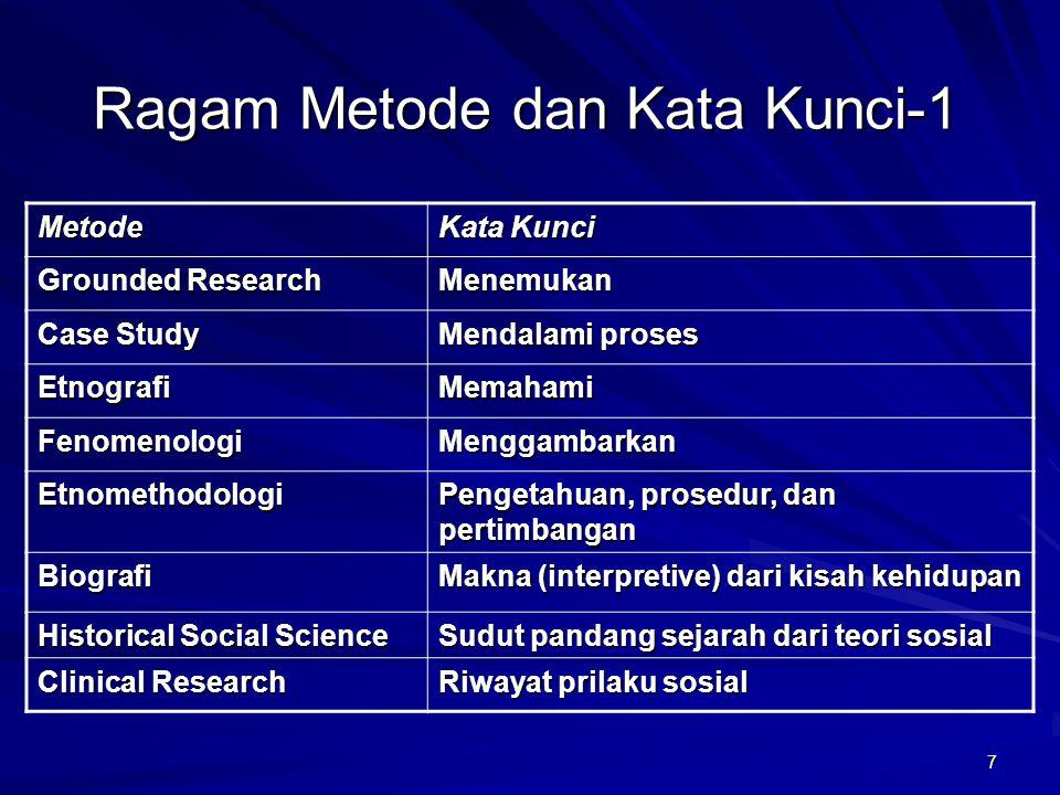 Ragam Metode dan Kata Kunci-1