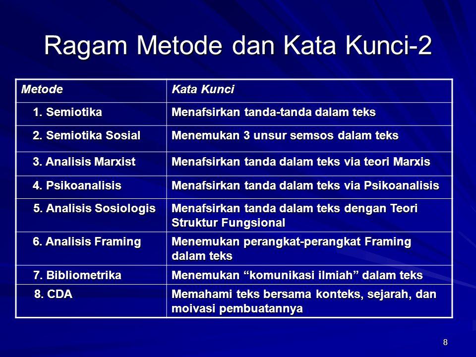 Ragam Metode dan Kata Kunci-2