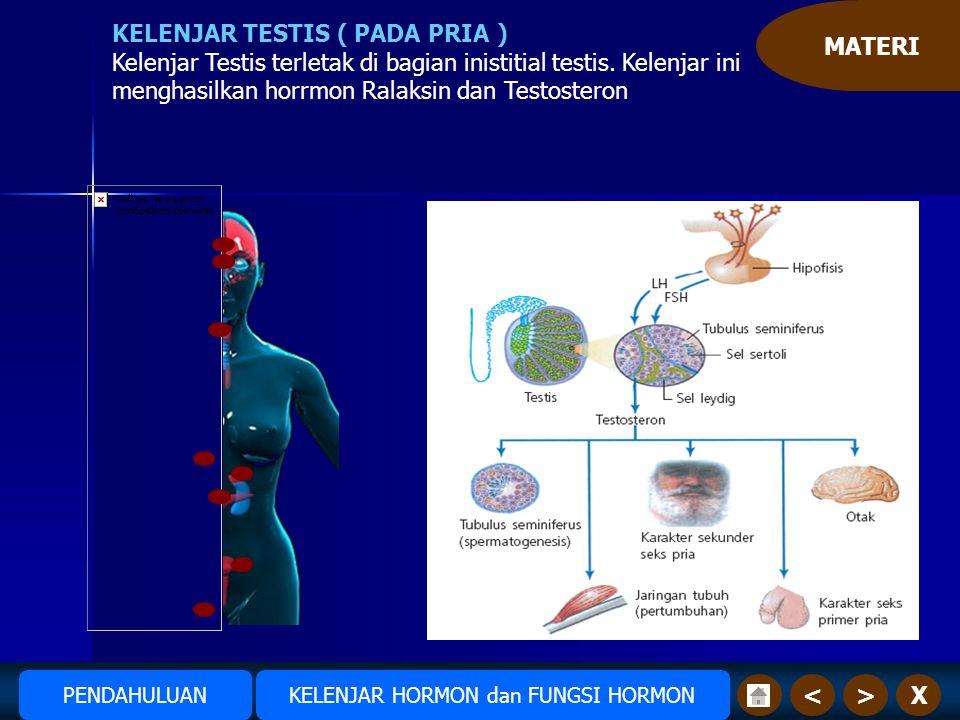 KELENJAR HORMON dan FUNGSI HORMON