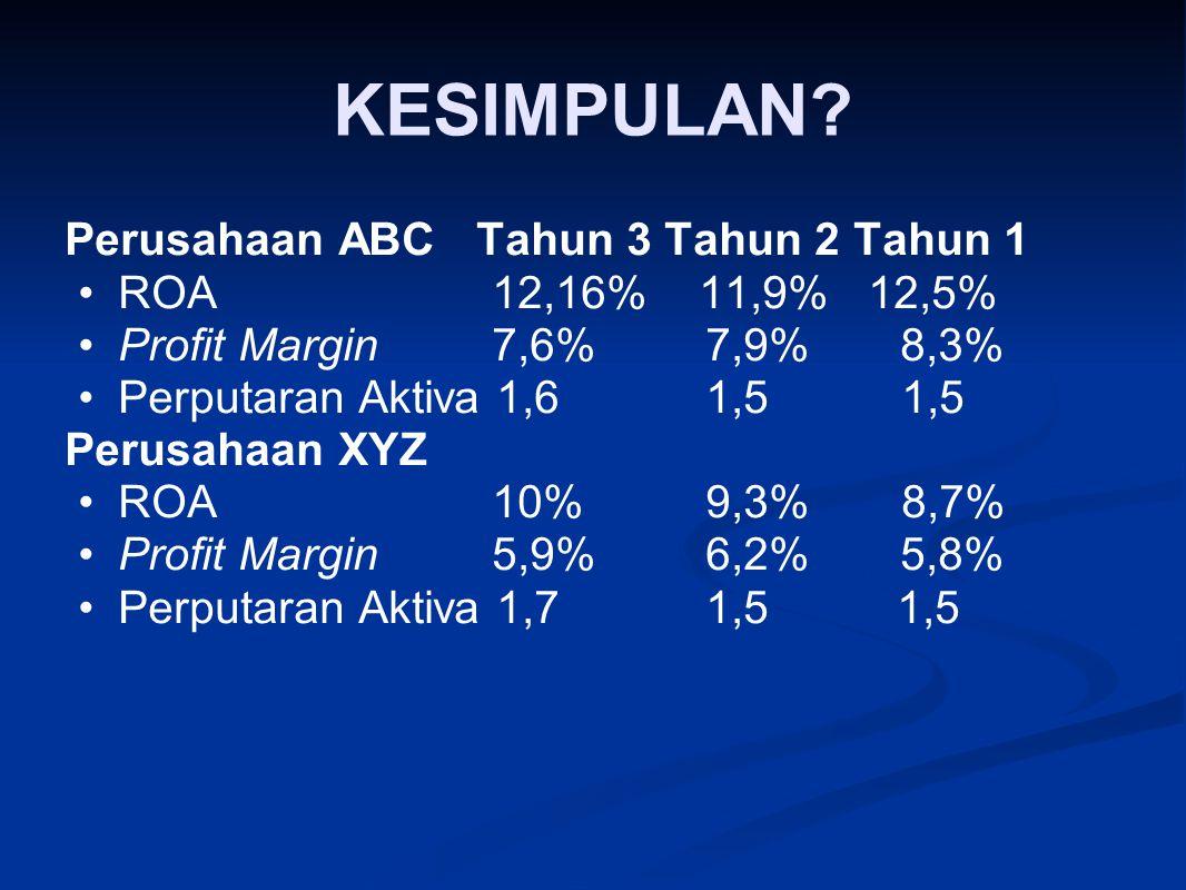 KESIMPULAN Perusahaan ABC Tahun 3 Tahun 2 Tahun 1