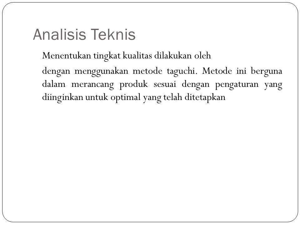 Analisis Teknis