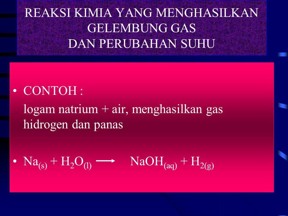 REAKSI KIMIA YANG MENGHASILKAN GELEMBUNG GAS DAN PERUBAHAN SUHU