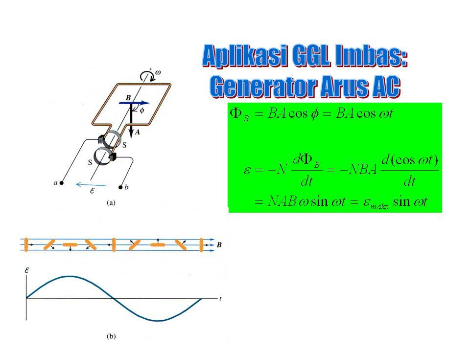 Aplikasi GGL Imbas: Generator Arus AC