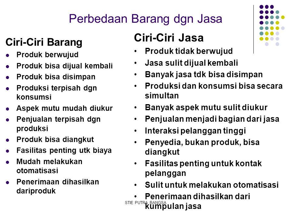Perbedaan Barang dgn Jasa