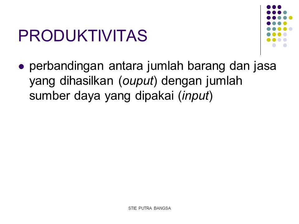 PRODUKTIVITAS perbandingan antara jumlah barang dan jasa yang dihasilkan (ouput) dengan jumlah sumber daya yang dipakai (input)