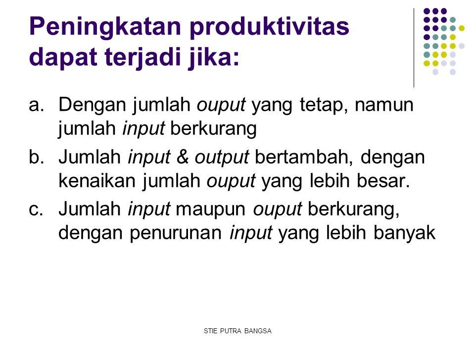 Peningkatan produktivitas dapat terjadi jika: