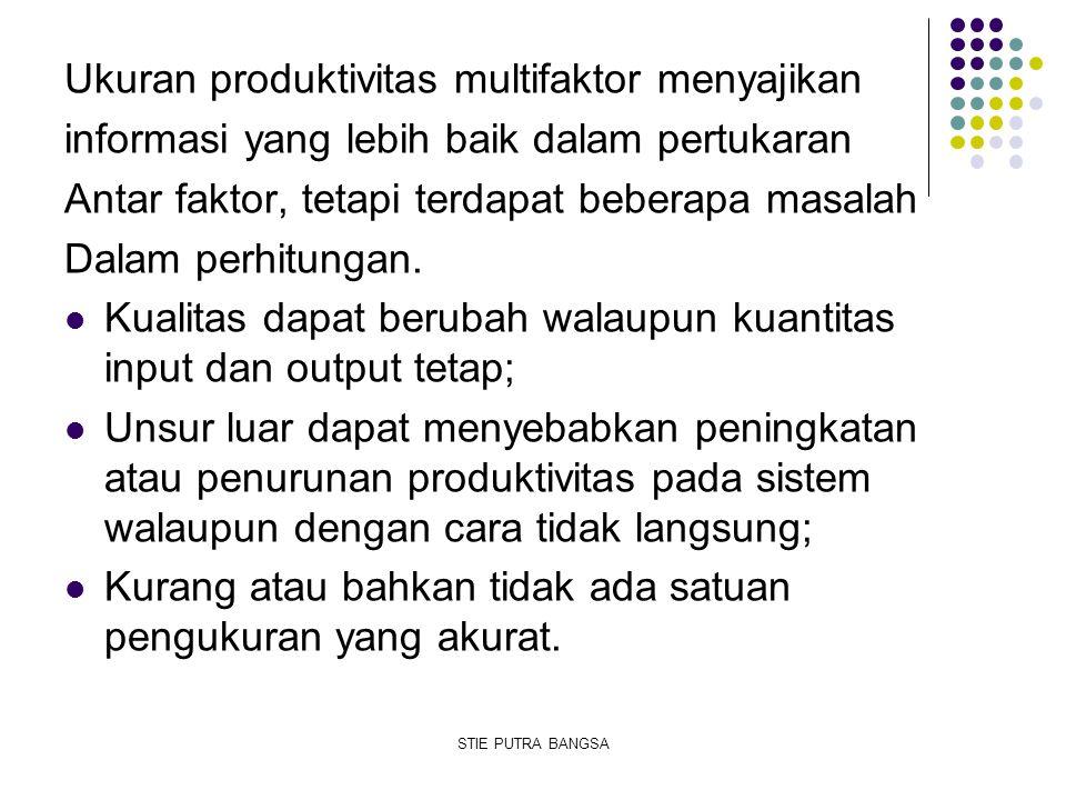 Ukuran produktivitas multifaktor menyajikan