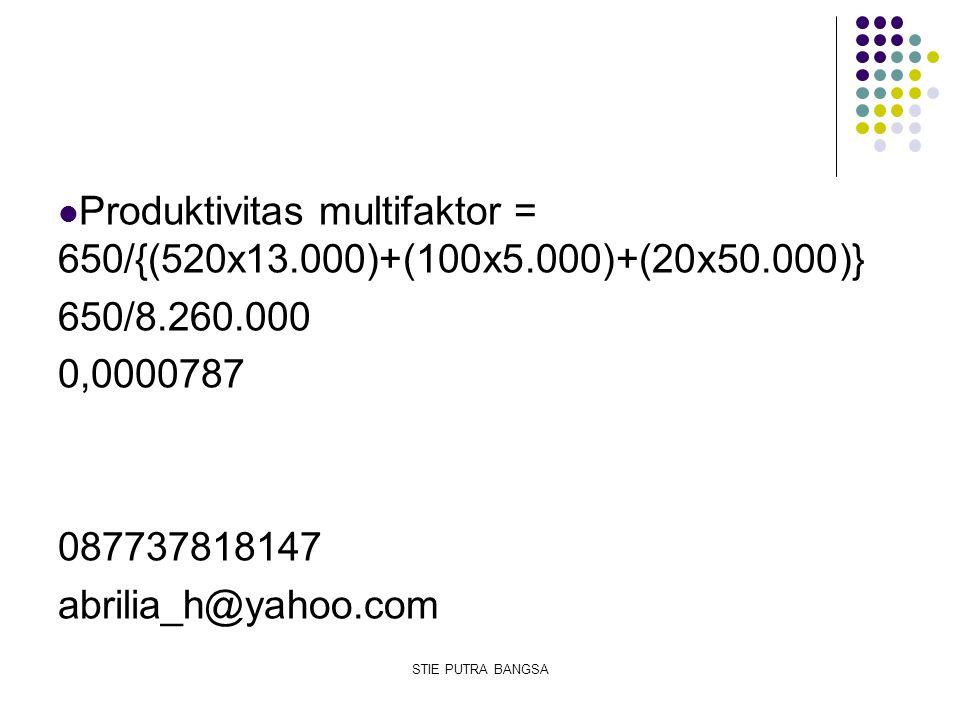 Produktivitas multifaktor = 650/{(520x13.000)+(100x5.000)+(20x50.000)}