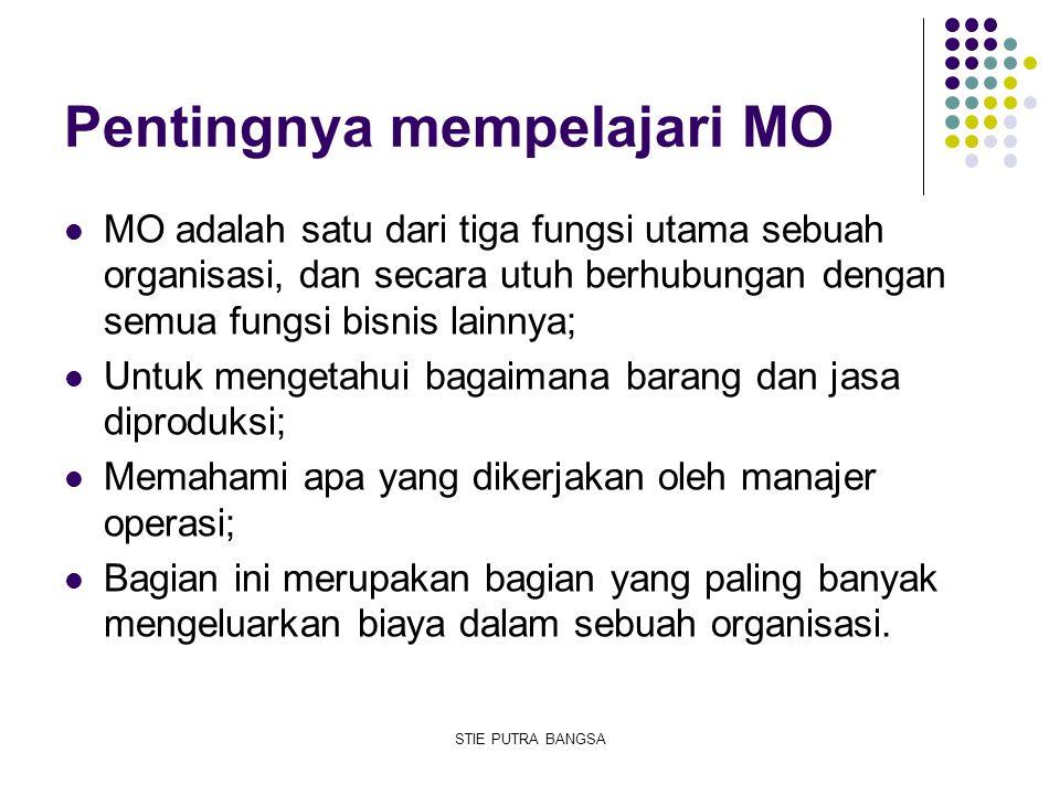 Pentingnya mempelajari MO
