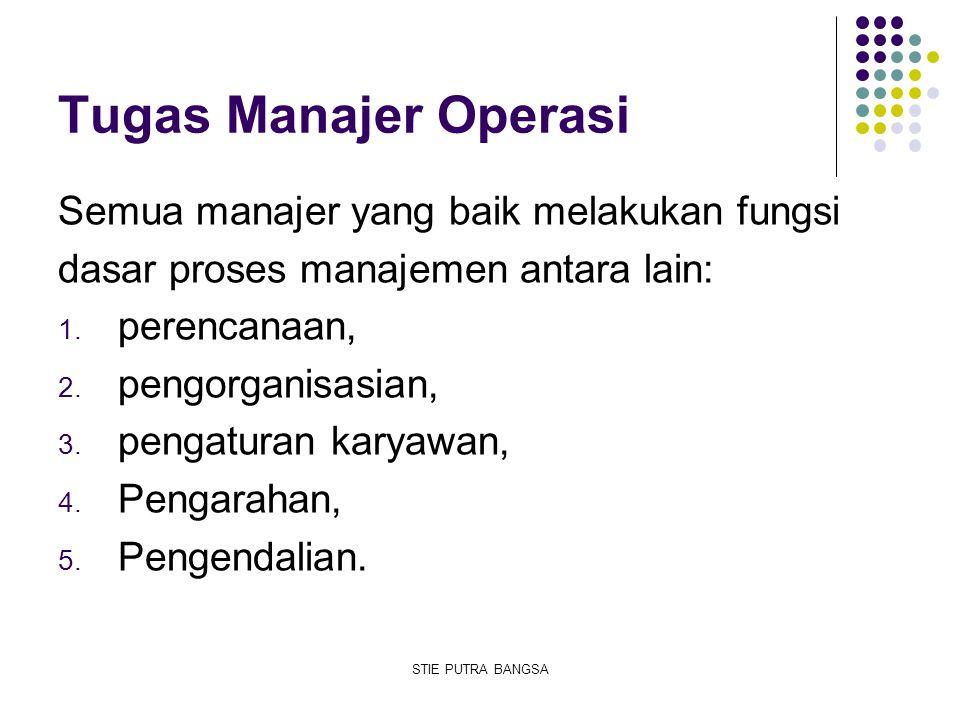 Tugas Manajer Operasi Semua manajer yang baik melakukan fungsi