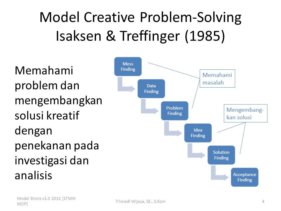 Model Creative Problem-Solving Isaksen & Treffinger (1985)