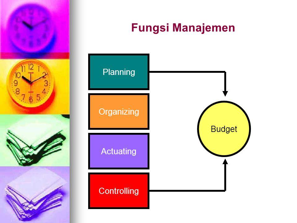 Fungsi Manajemen Planning Organizing Budget Actuating Controlling
