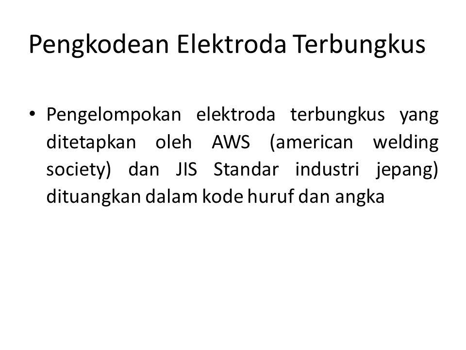 Pengkodean Elektroda Terbungkus