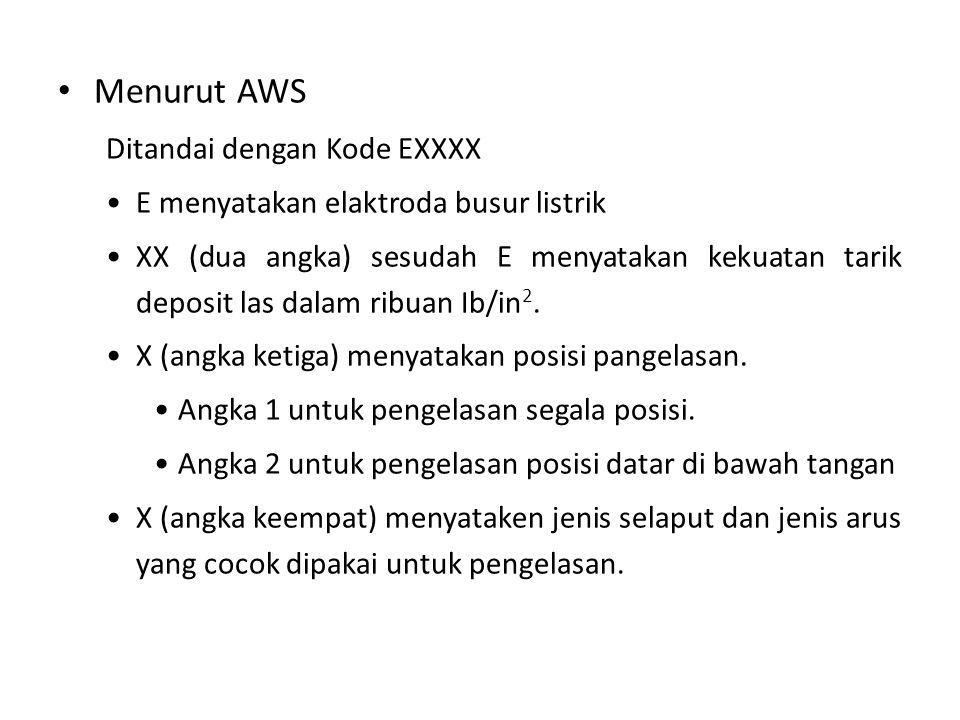 Menurut AWS Ditandai dengan Kode EXXXX