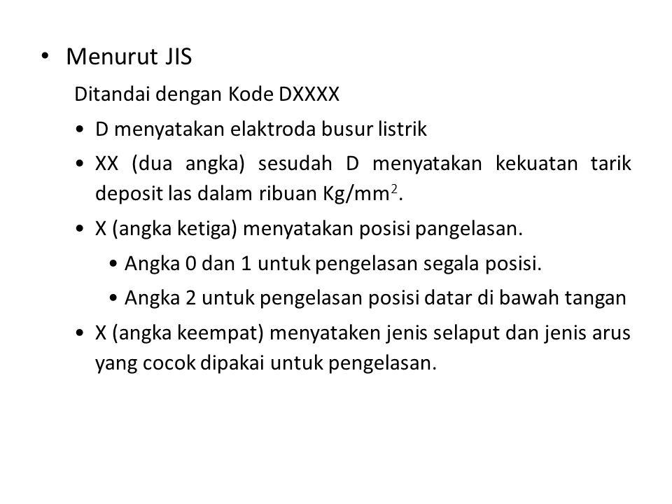 Menurut JIS Ditandai dengan Kode DXXXX