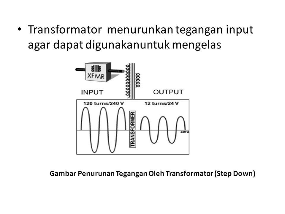 Gambar Penurunan Tegangan Oleh Transformator (Step Down)
