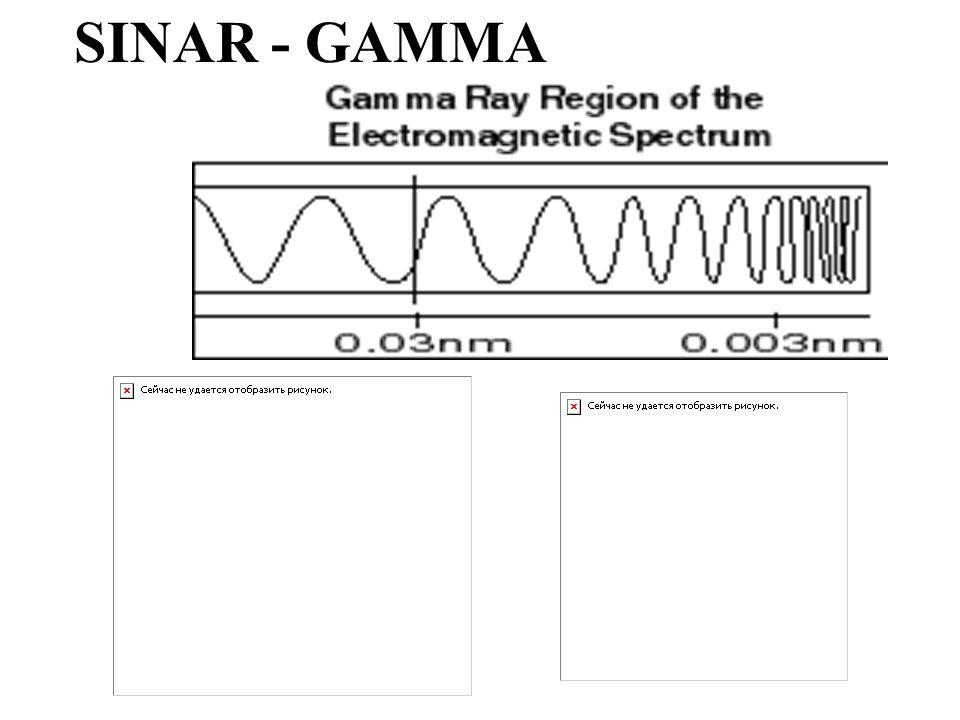 SINAR - GAMMA