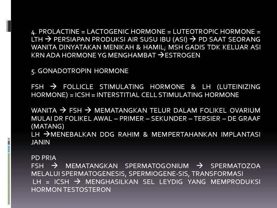 4. PROLACTINE = LACTOGENIC HORMONE = LUTEOTROPIC HORMONE = LTH  PERSIAPAN PRODUKSI AIR SUSU IBU (ASI)  PD SAAT SEORANG WANITA DINYATAKAN MENIKAH & HAMIL; MSH GADIS TDK KELUAR ASI KRN ADA HORMONE YG MENGHAMBAT ESTROGEN