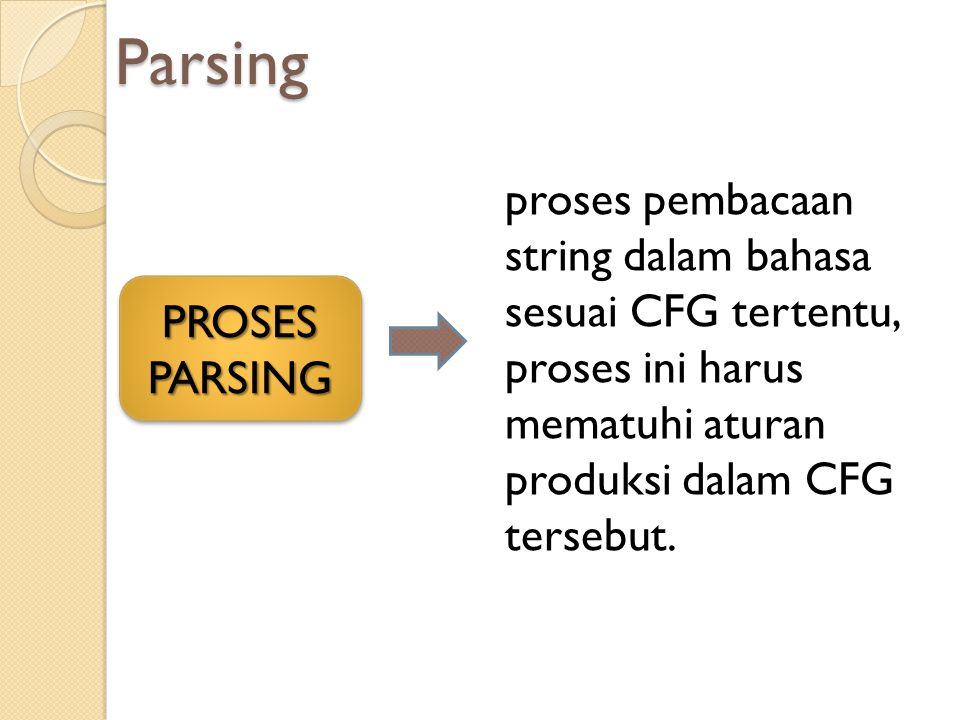 Parsing proses pembacaan string dalam bahasa sesuai CFG tertentu, proses ini harus mematuhi aturan produksi dalam CFG tersebut.