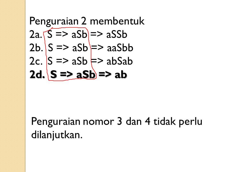 Penguraian 2 membentuk 2a. S => aSb => aSSb. 2b. S => aSb => aaSbb. 2c. S => aSb => abSab. 2d. S => aSb => ab.