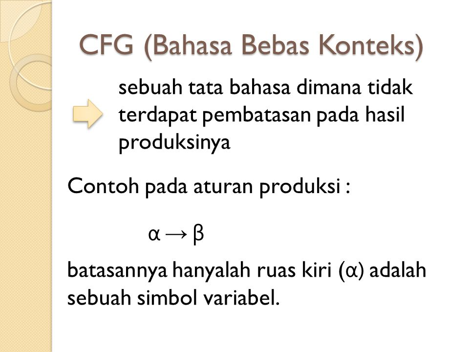 CFG (Bahasa Bebas Konteks)