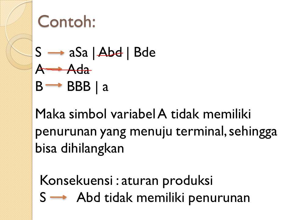 Contoh: S aSa | Abd | Bde A Ada B BBB | a