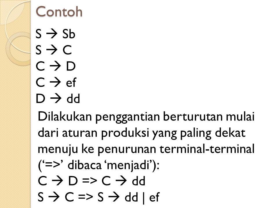 Contoh S  Sb S  C C  D C  ef D  dd