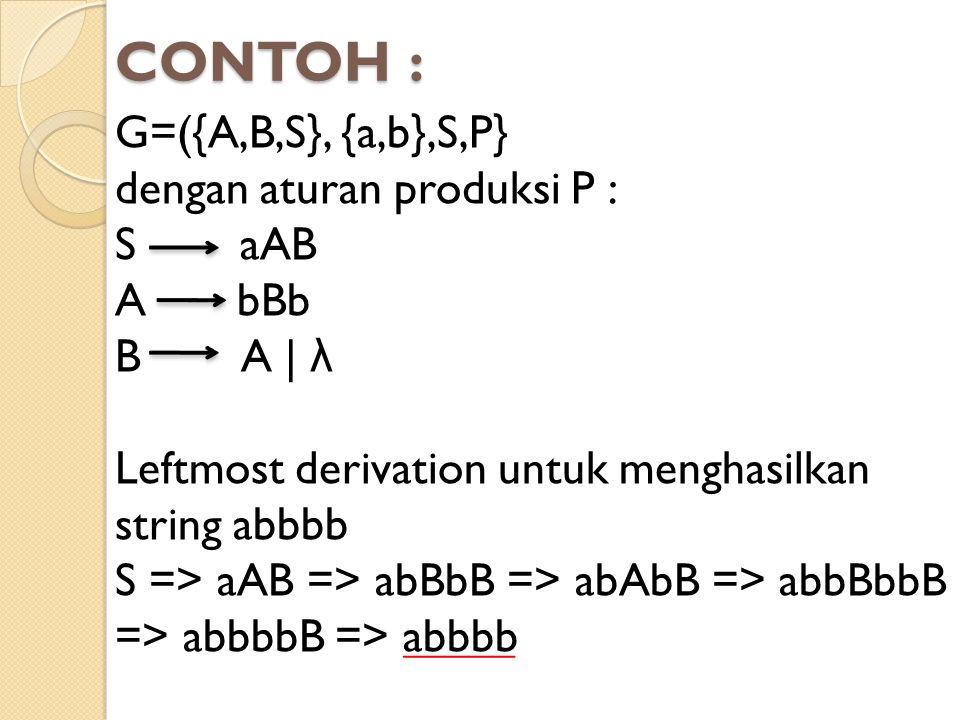 CONTOH : G=({A,B,S}, {a,b},S,P} dengan aturan produksi P : S aAB A bBb
