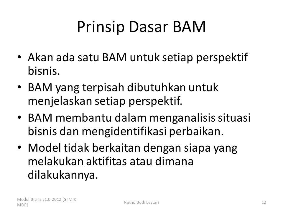Prinsip Dasar BAM Akan ada satu BAM untuk setiap perspektif bisnis.