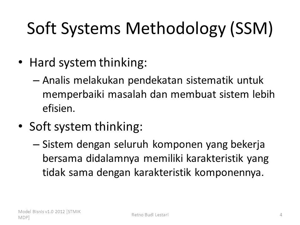 Soft Systems Methodology (SSM)