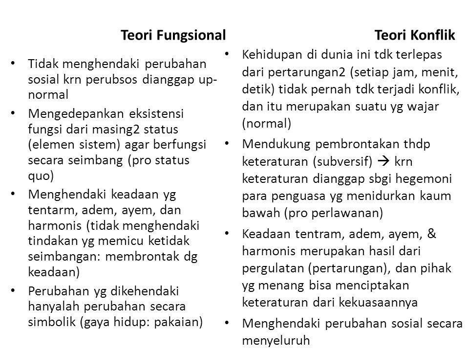 Teori Fungsional Teori Konflik