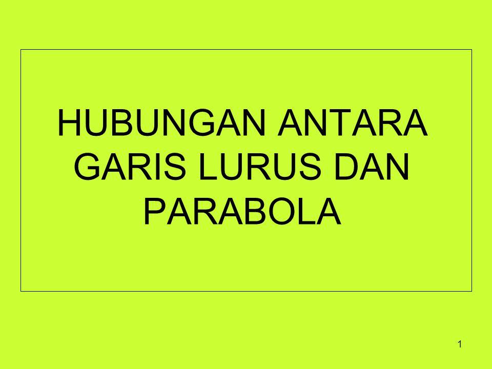HUBUNGAN ANTARA GARIS LURUS DAN PARABOLA