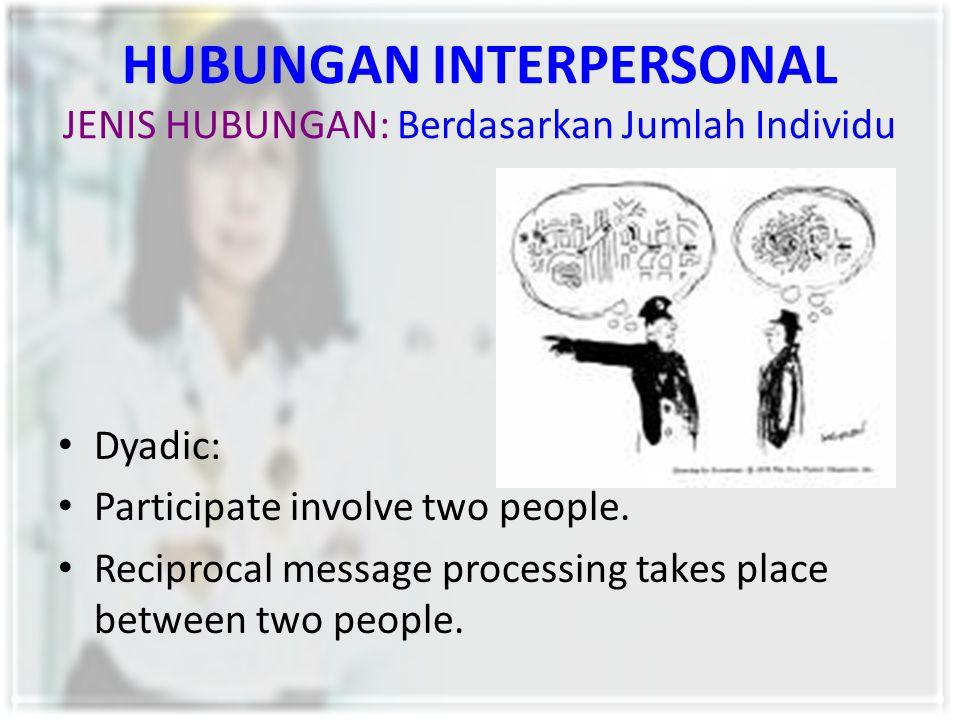 HUBUNGAN INTERPERSONAL JENIS HUBUNGAN: Berdasarkan Jumlah Individu