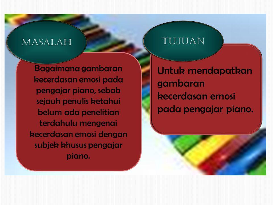 Untuk mendapatkan gambaran kecerdasan emosi pada pengajar piano.
