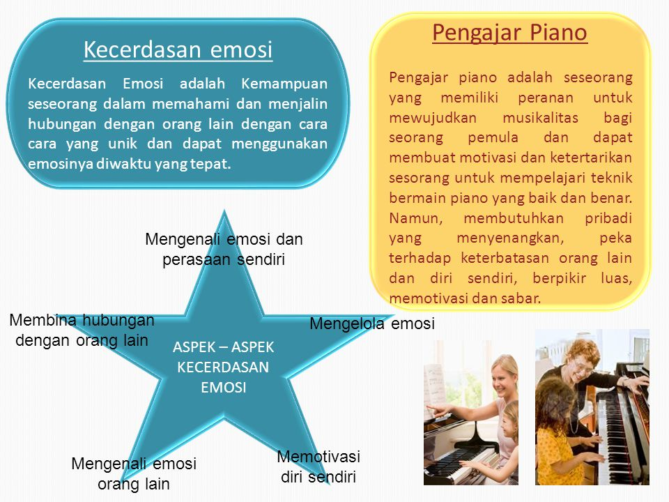 Pengajar Piano Kecerdasan emosi