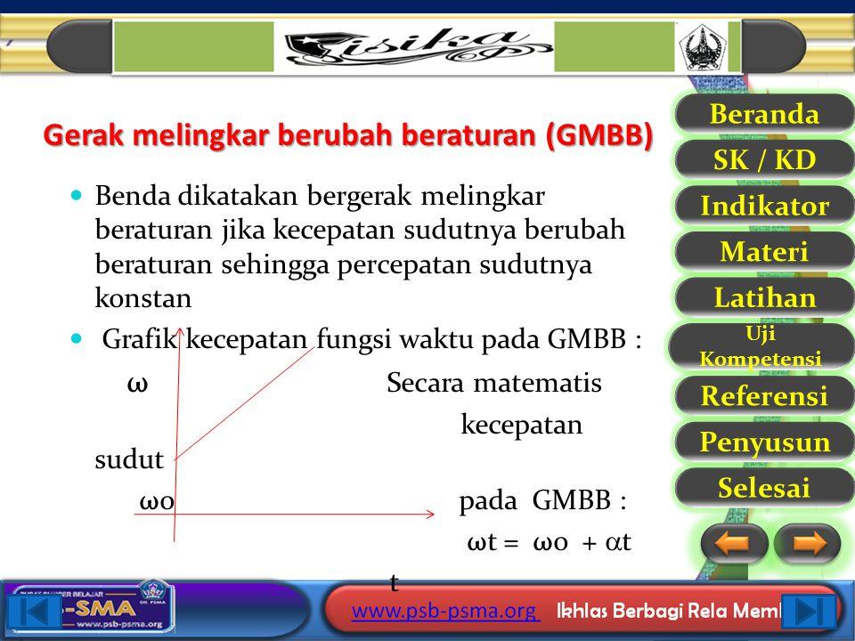 Gerak melingkar berubah beraturan (GMBB)