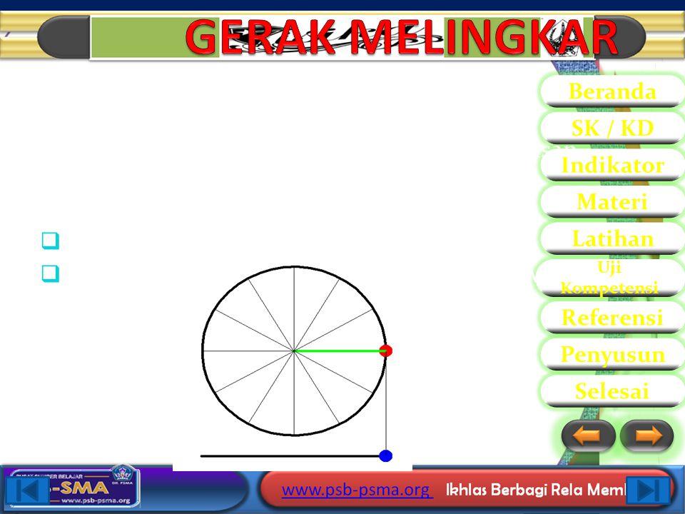 GERAK MELINGKAR Gerak melingkar adalah gerak benda pada lintasan berbentuk lingkaran. Gerak melingkar dibedakan menjadi :