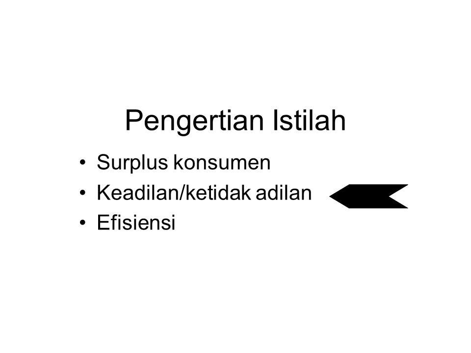 Pengertian Istilah Surplus konsumen Keadilan/ketidak adilan Efisiensi