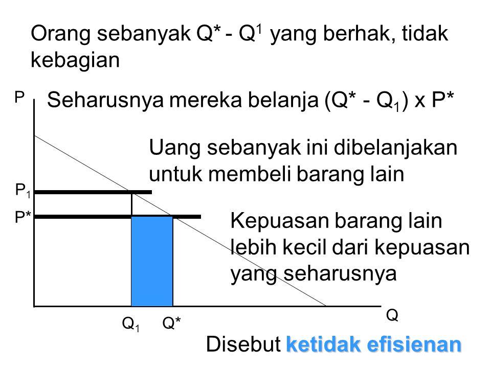 Orang sebanyak Q* - Q1 yang berhak, tidak kebagian