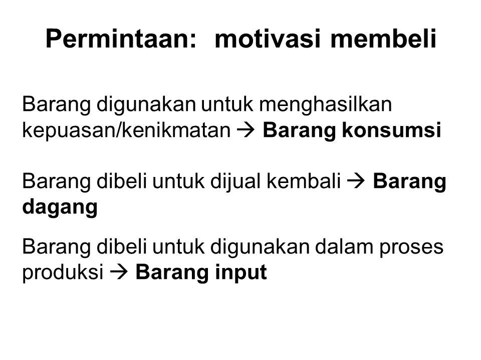 Permintaan: motivasi membeli
